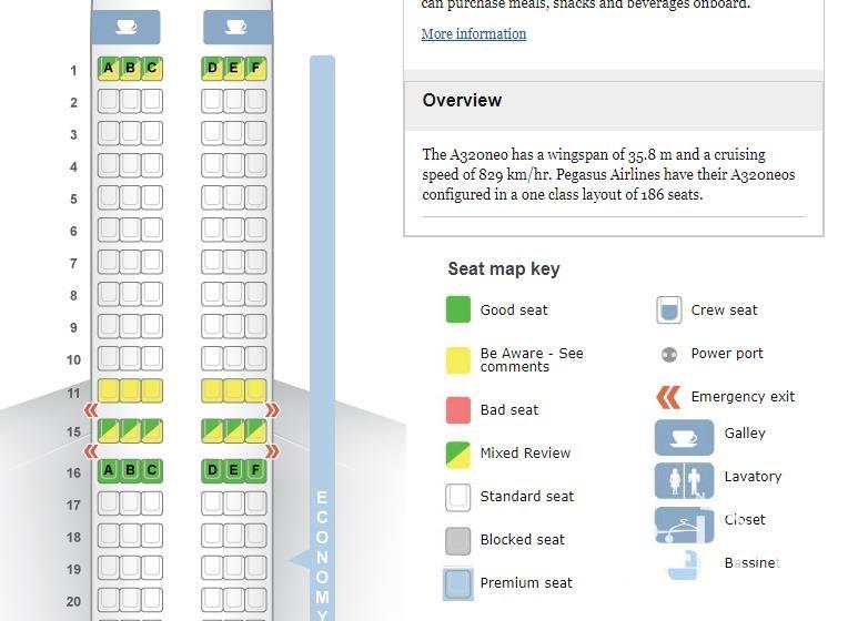 Лучшие места в самолете по версии Выбор места с помощью seatguru