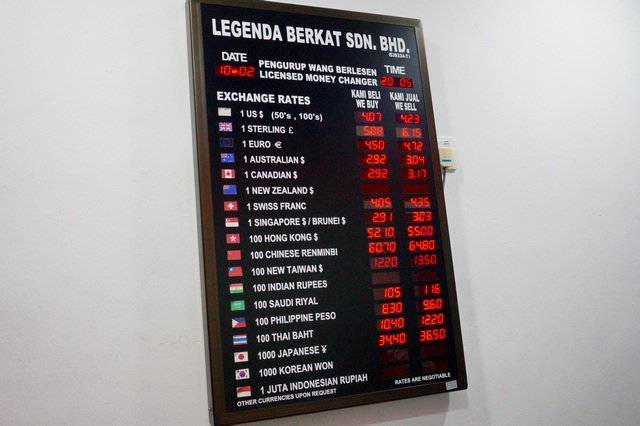 Курс малазийского ринггита к доллару