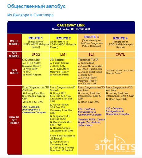 Расписание автобусов из Джохор Бару до Леголенда