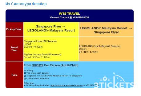 Как добраться из Сингапура в Леголенд в Малайзии